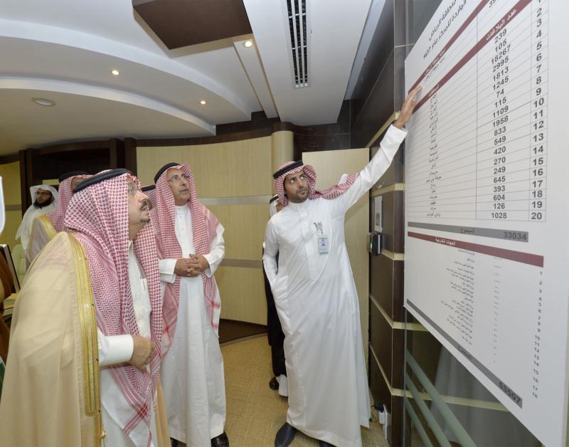 أمير الرياض يزور امانه منطقة الرياض (115948774) 