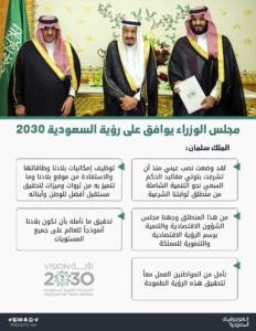 إنفوجرافيك الرؤية السعودية (1) 