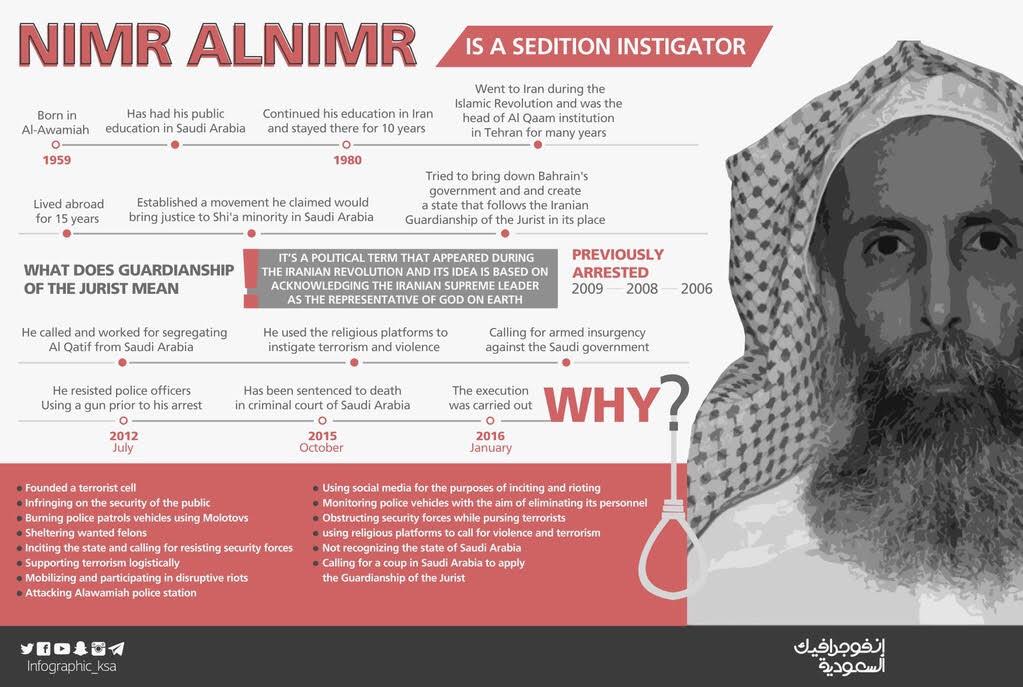 إنفوجرافيك السعودية نمر النمر مثير فتنة (2)