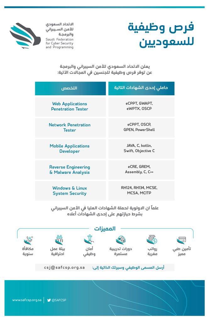 وظائف شاغرة للجنسين لدى الاتحاد السعودي للأمن السيبراني صحيفة المواطن الإلكترونية