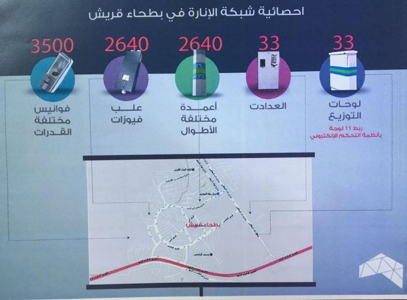 425 عملية صيانة وقائية لأعمدة الإنارة في حي بطحاء قريش - المواطن