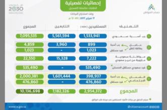 احصائية حساب المواطن