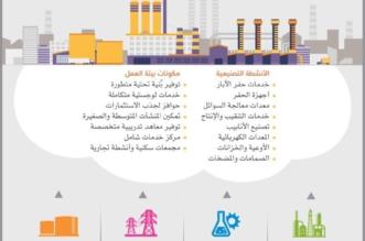 أرامكو تحدد المكوّنات الرئيسة لمدينة الطاقة الصناعية - المواطن