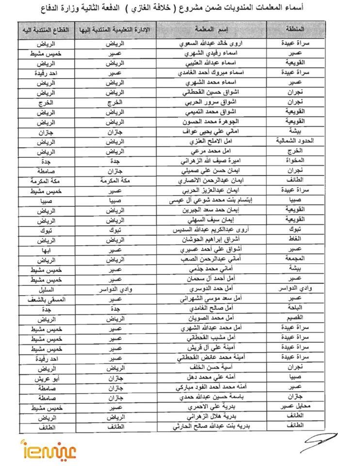 اسماء-معلمات-برنامج-خلافة-الغازي (1)