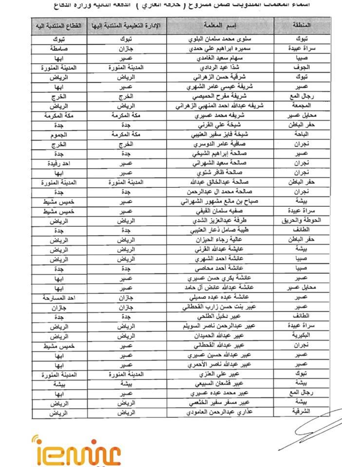 اسماء-معلمات-برنامج-خلافة-الغازي (2)