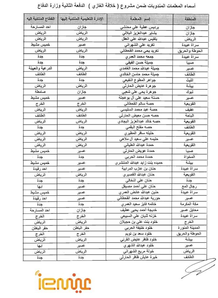 اسماء-معلمات-برنامج-خلافة-الغازي (3)