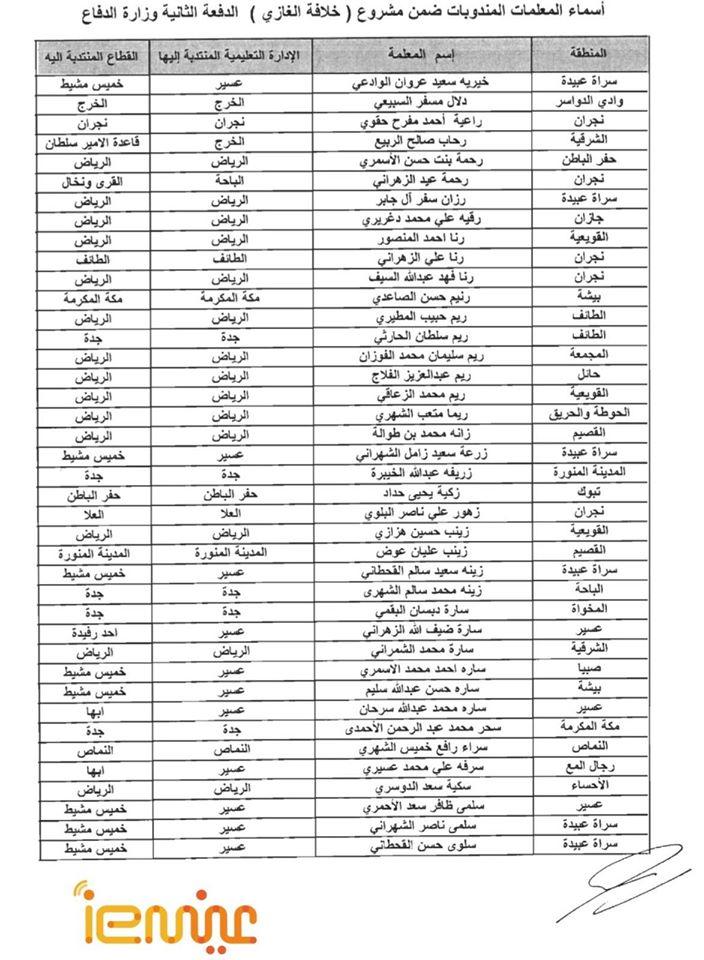 اسماء-معلمات-برنامج-خلافة-الغازي (5)