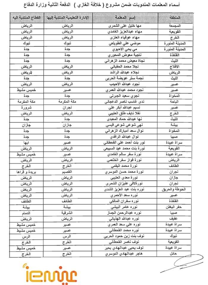 اسماء-معلمات-برنامج-خلافة-الغازي (7)