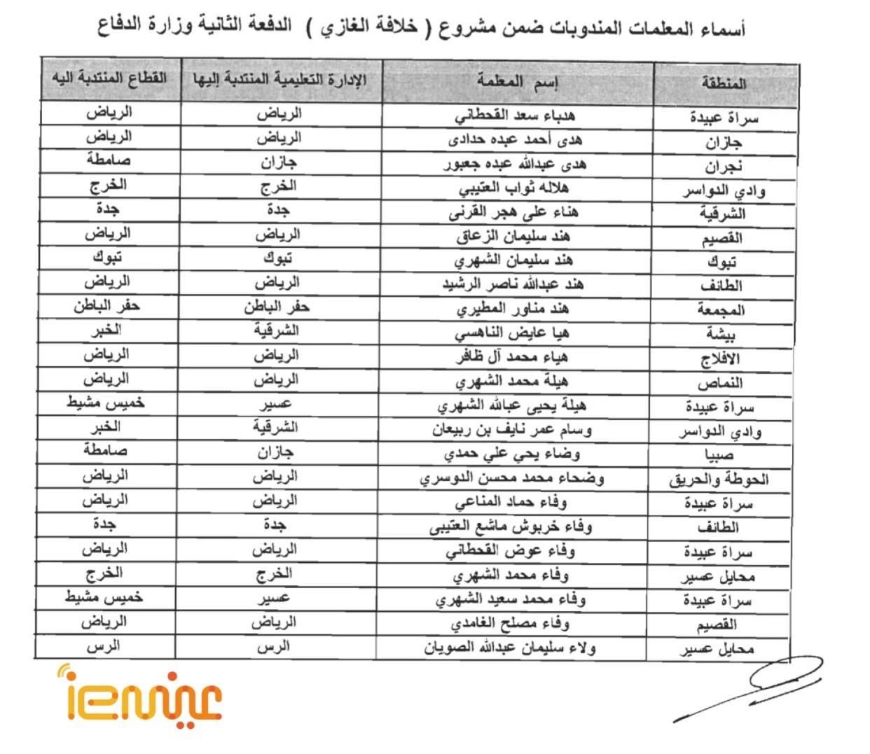 اسماء-معلمات-برنامج-خلافة-الغازي (8)