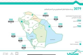 الإسكان:3079وحدة تنتظر المستفيدين من الدعم السكني في7مدن - المواطن
