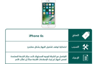 #عاجل .. استدعاء هواتف iPhone 6s لاحتمالية توقفها فجأة - المواطن