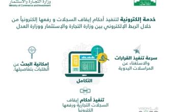 التجارة والعدل تدشنان خدمة التكامل الإلكتروني لتنفيذ أحكام السجلات آلياً - المواطن