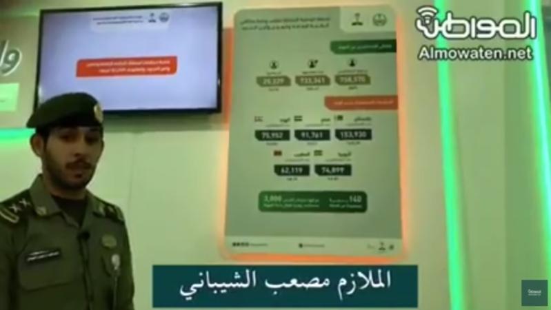 شاهد بالفيديو .. وطن بلا مخالف في معرض #الجوازات في الجنادرية