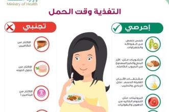 إنفوجرافيك.. تجنبي هذه الأطعمة خلال الحمل - المواطن
