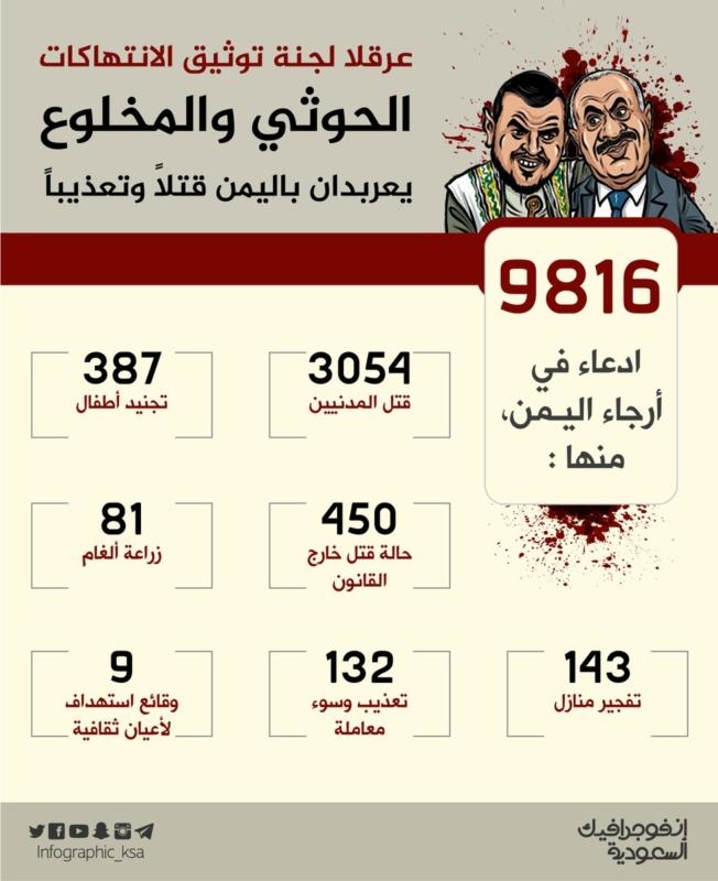 انفوجرافيك جرائم الحوثي