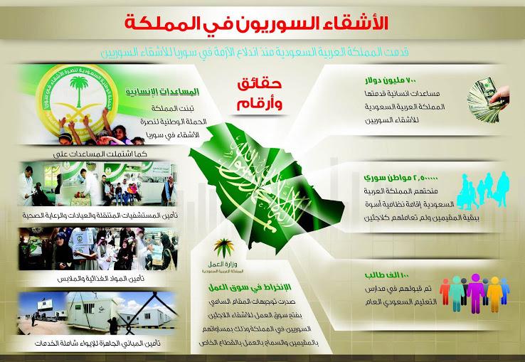 السوريون بالسعودية (6)