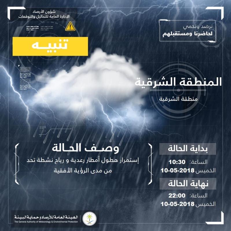 تحذير لأهالي الشرقية: أمطار رعدية مستمرة حتى الـ10 مساءً