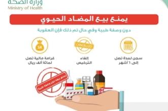 3 جزاءات رادعة لبيع المضاد الحيوي بدون وصفة طبية - المواطن