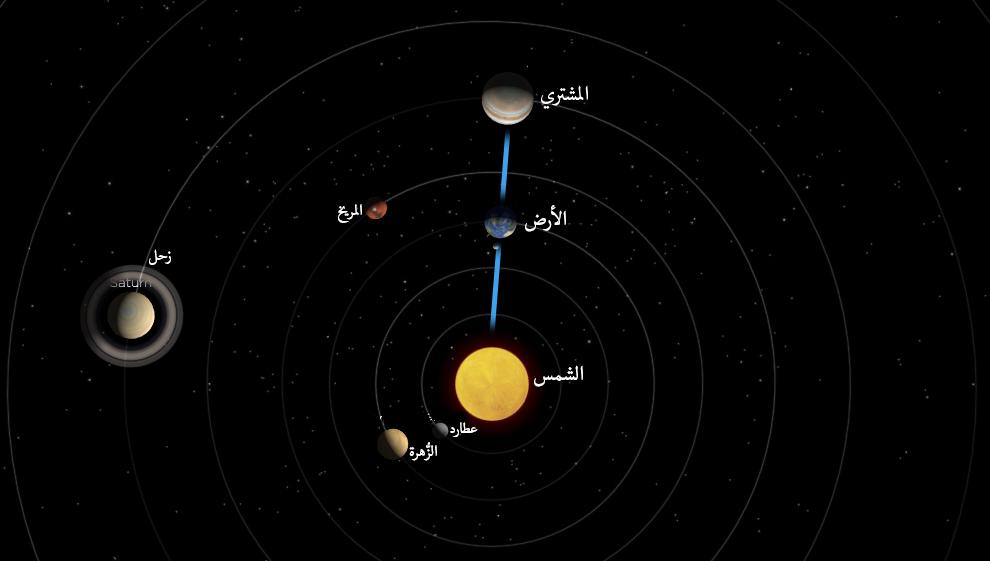 العلوم والفلك (2)