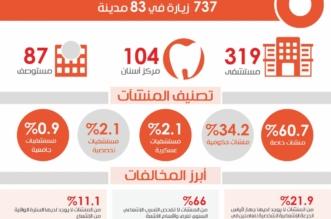 6 مُخالفات في أقسام الأشعة بهذه المستشفيات - المواطن