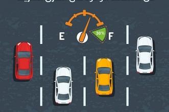 طريقة سهلة توفر لك 30% من استهلاك الوقود - المواطن