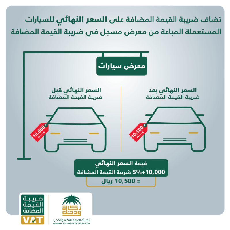 بمثال.. موقف ضريبة القيمة المضافة من السيارات المستعملة