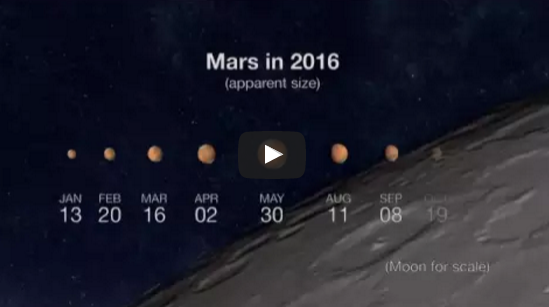 المريخ يصل إلى أقرب نقطة للأرض 30 مايو
