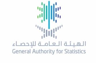 4 وظائف إدارية شاغرة لدى الهيئة العامة للإحصاء - المواطن