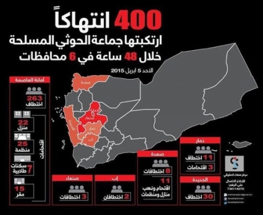 انتهاكات-مليشيات-الحوثيين