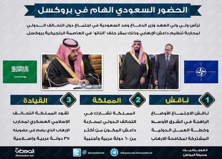 انفوجرافيك  الحضور السعودي الهام في بروكسل