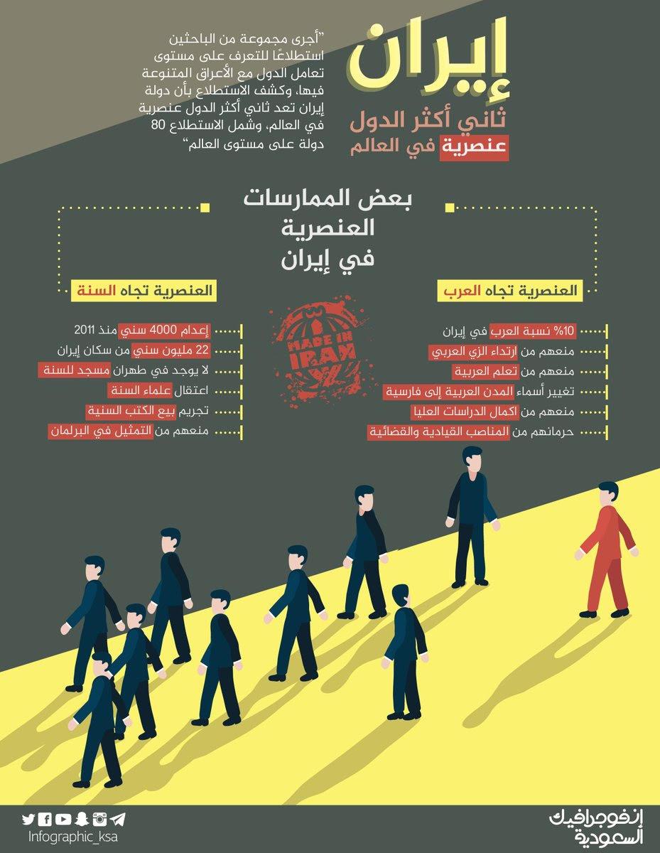 انفوجرافيك السعودية ايران ثاني دولة عنصرية بالعالم