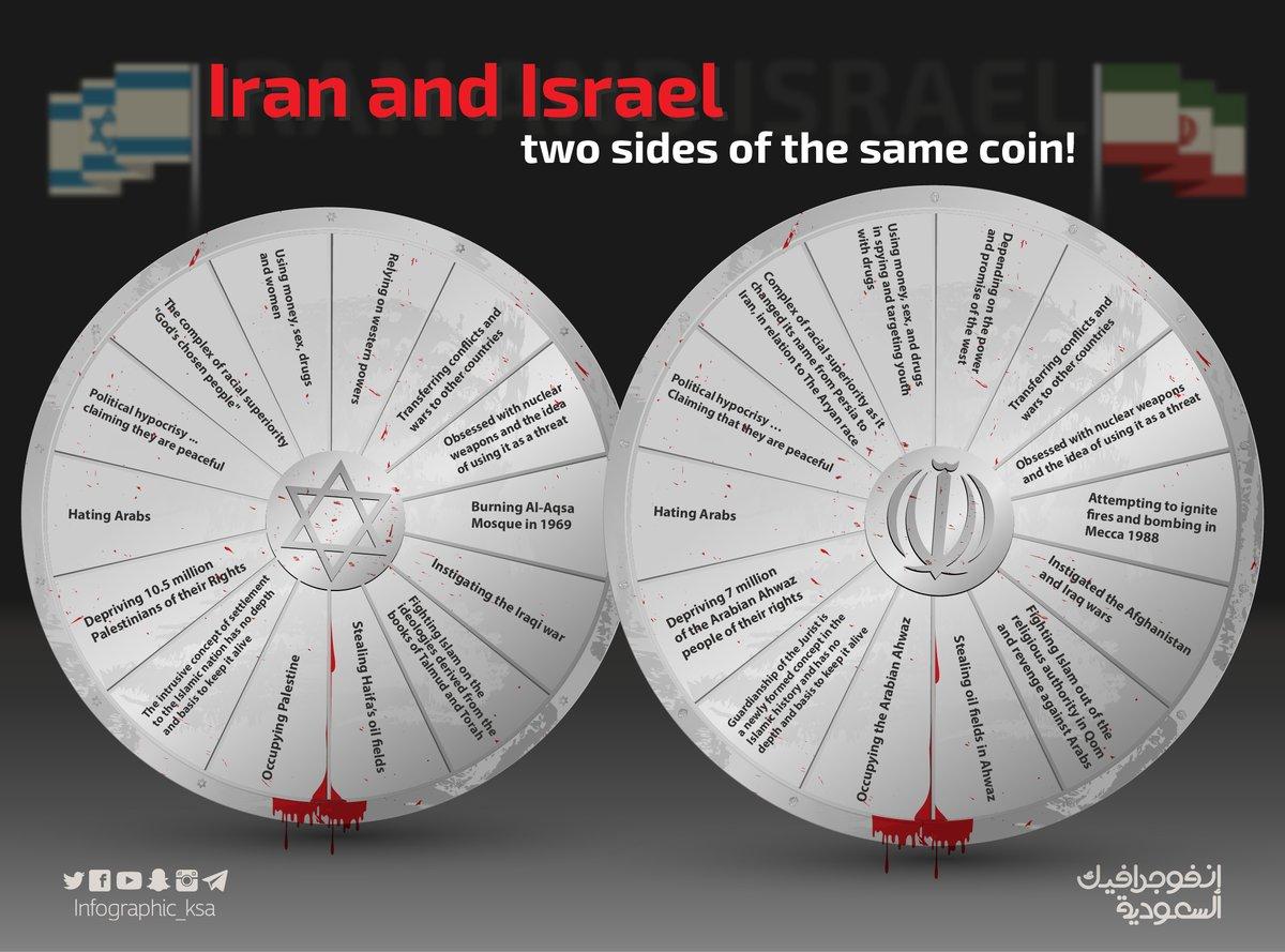 انفوجرافيك السعودية ايران واسرائيل (1)