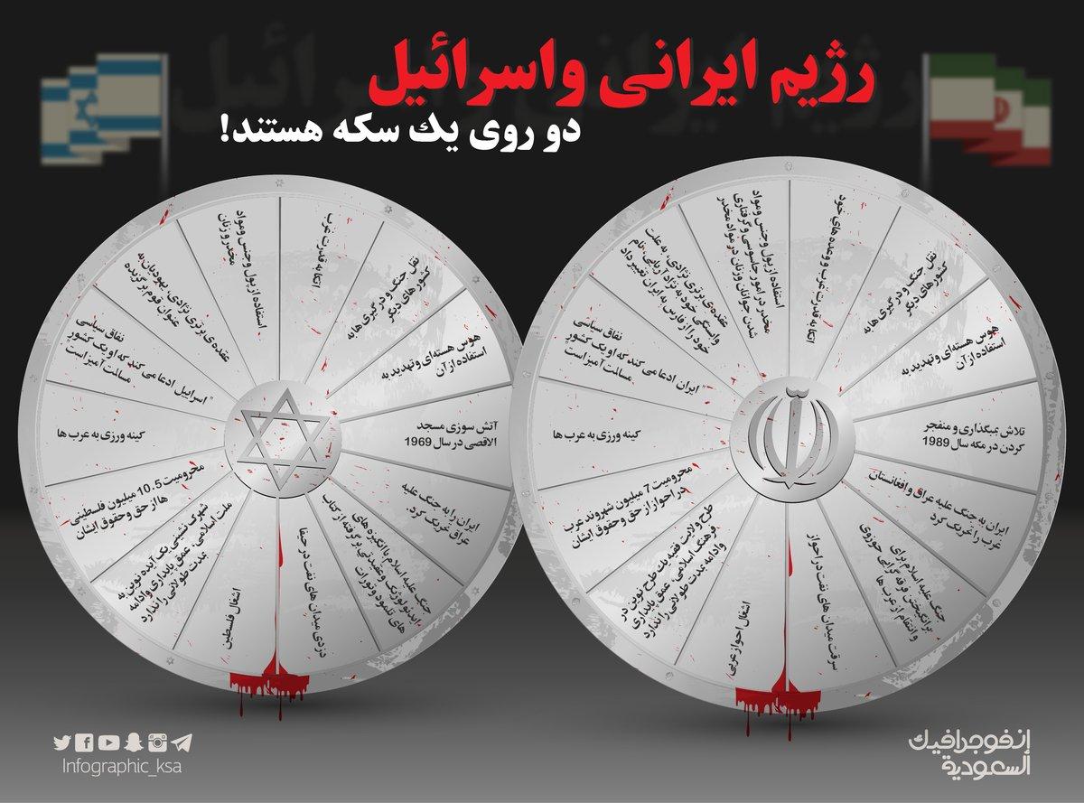 انفوجرافيك السعودية ايران واسرائيل (2)