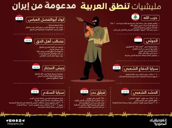 انفوجرافيك السعودية تغلغل ايران في الوطن العربي مليشيات