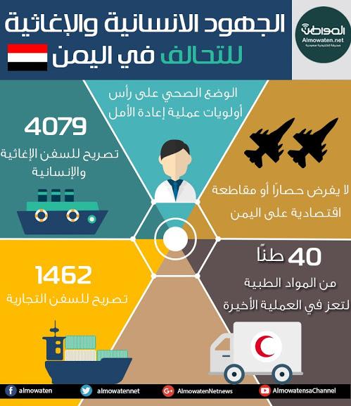 انفوجرافيك المواطن جهود التحالف في اليمن