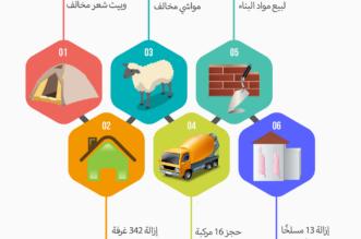 أمانة الرياض تزيل أكثر من 1100 عنصر ملوث عن المدخل الشرقي للعاصمة - المواطن