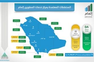 إتمام يستقبل 69 طلب اعتماد لمخططات سكنية بمساحة 90 مليون متر - المواطن