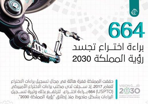 بالإنفوجرافيك.. المملكة تتصدر المشهد العربي بـ 664 براءة اختراع