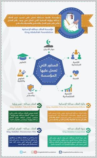 برعاية أمير الرياض وبحضور أبناء الملك عبدالله11