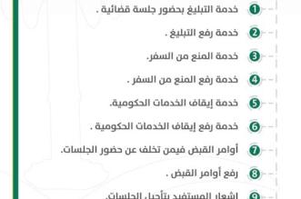 """تتضمن 10 إشعارات.. العدل تُطلق خدمة """"الإشعارات العدلية"""" عبر رسائل SMS - المواطن"""