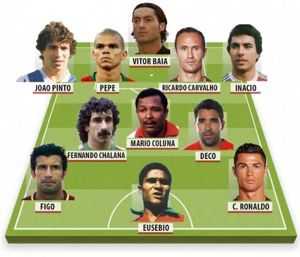 تشكيلة البرتغال