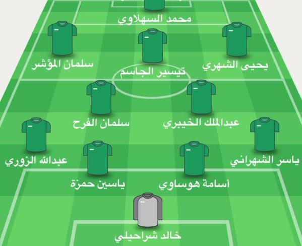 تشكيلة الفريق السعودي