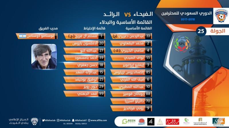 الدوري السعودي للمحترفين .. هُنا تشكيلة مباراة الفيحاء والرائد - المواطن