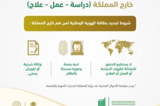 الأحوال المدنية تطلق خدمة تجديد الهوية الوطنية للسعوديين في الخارج - المواطن
