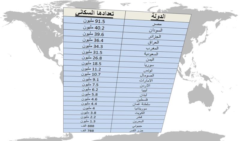 تعرّف على عدد سكان العالم الآن (355579421) 