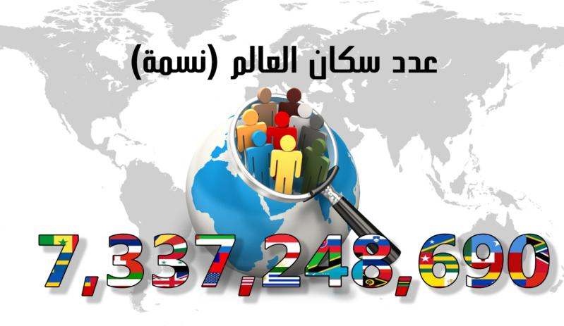 تعرّف على عدد سكان العالم الآن (355579422) 