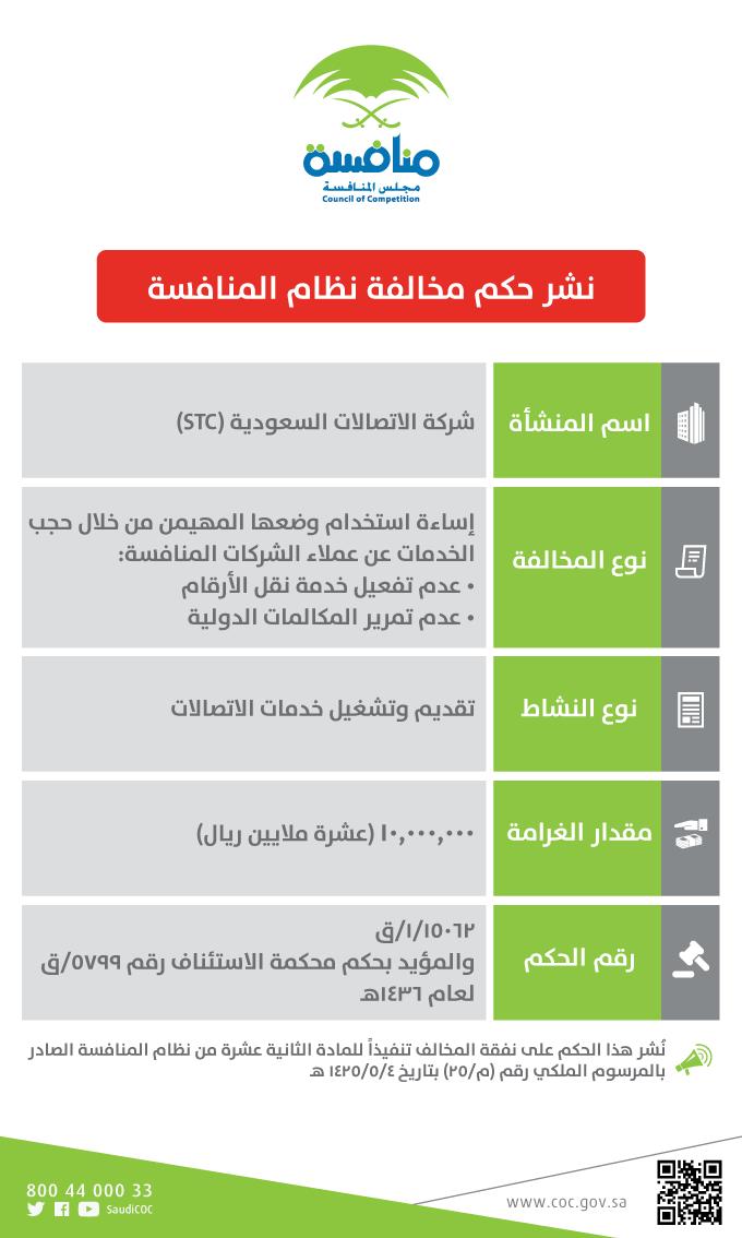 تغريم-الاتصالات-السعودية