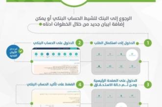 بالفيديو.. طريقة تأكيد أو تغيير رقم الحساب البنكي في حساب المواطن - المواطن