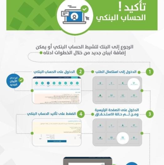 بالفيديو.. طريقة تأكيد أو تغيير رقم الحساب البنكي في حساب المواطن