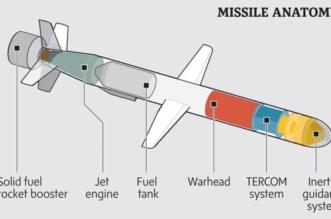 تعرف على القدرات القتالية لصواريخ توماوهوك التي ضربت مطار الشعيرات - المواطن